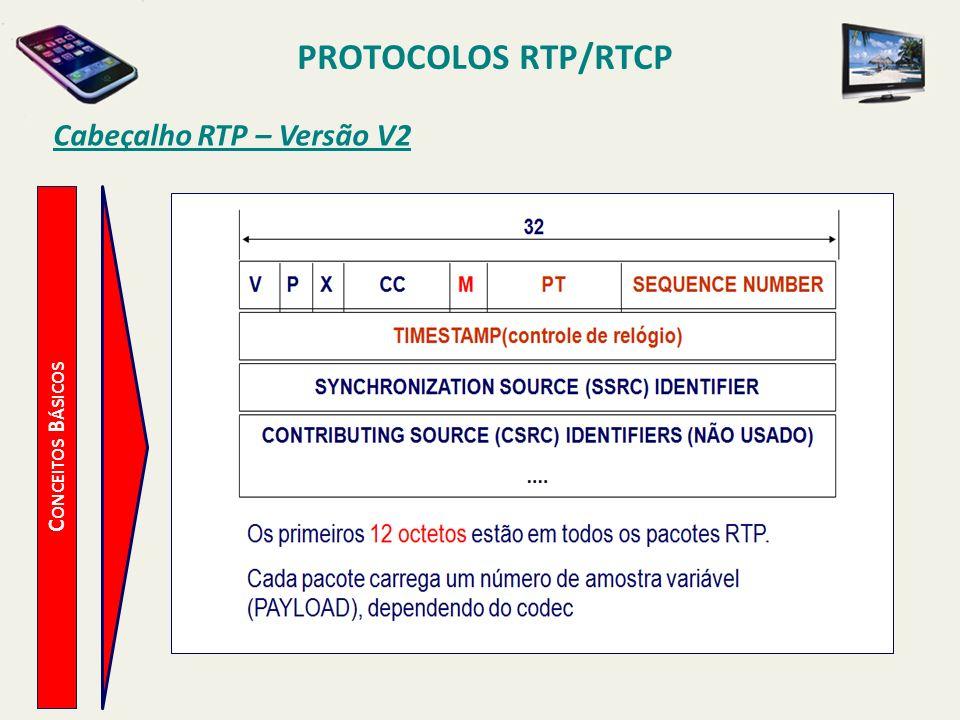 Cabeçalho RTP – Versão V2