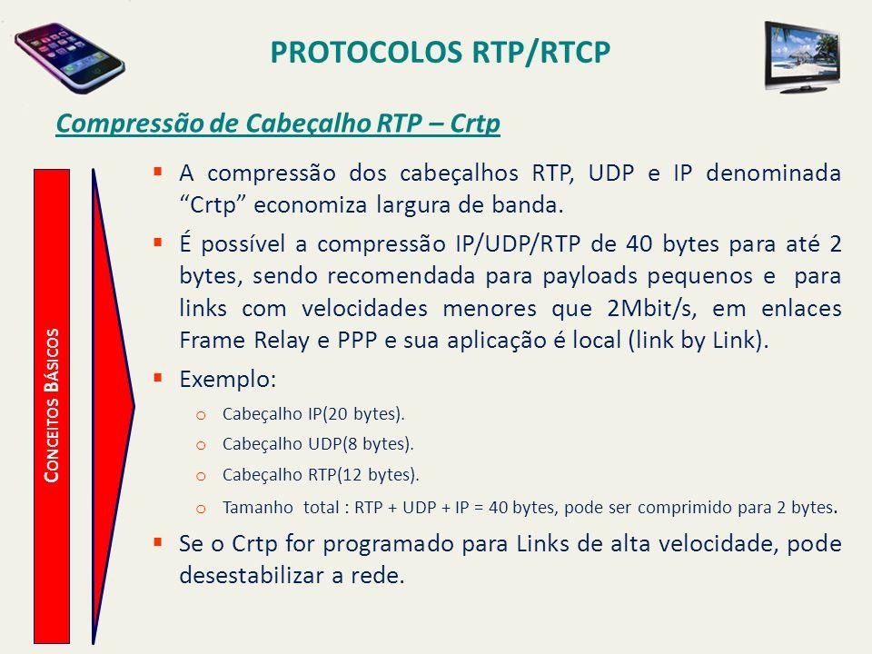 Compressão de Cabeçalho RTP – Crtp