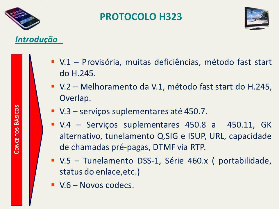 PROTOCOLO H323 Introdução