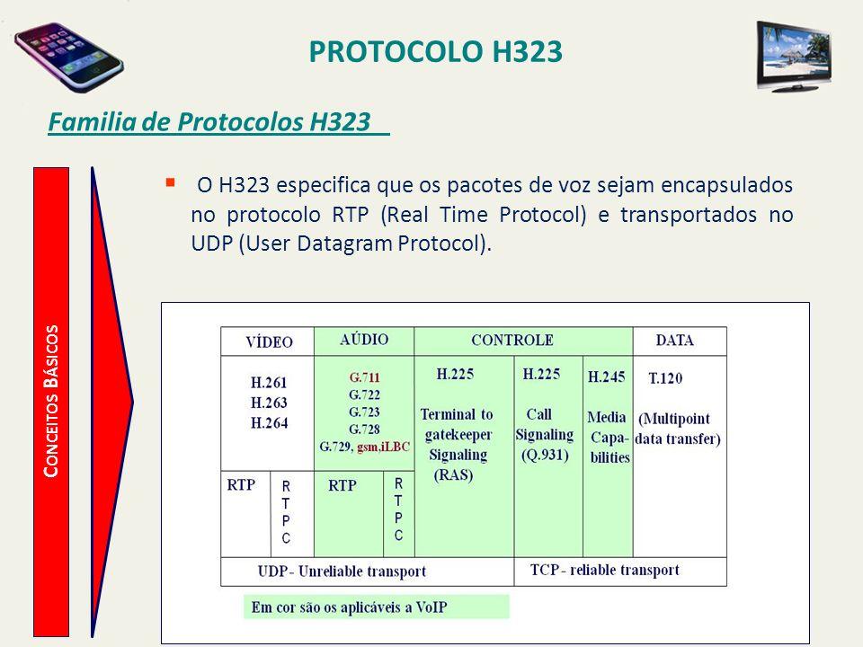 Familia de Protocolos H323