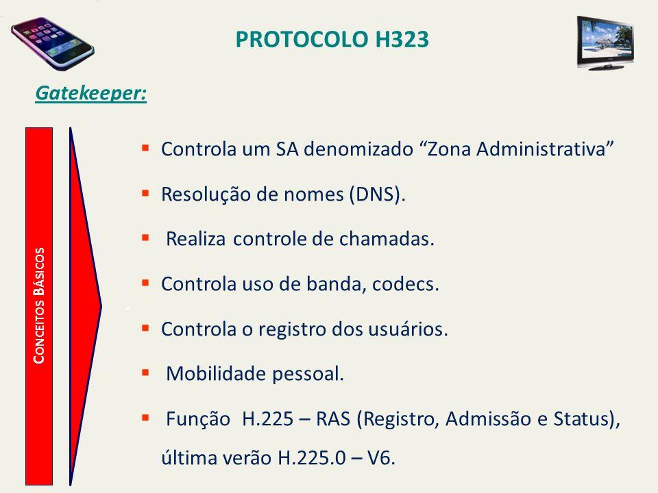 PROTOCOLO H323 Gatekeeper:
