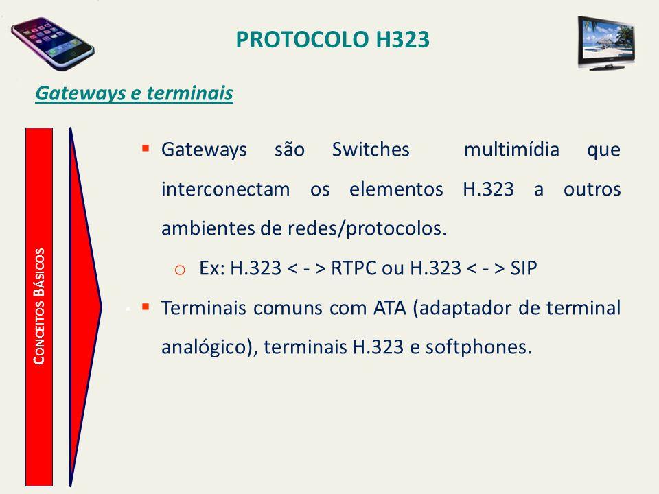 PROTOCOLO H323 Gateways e terminais