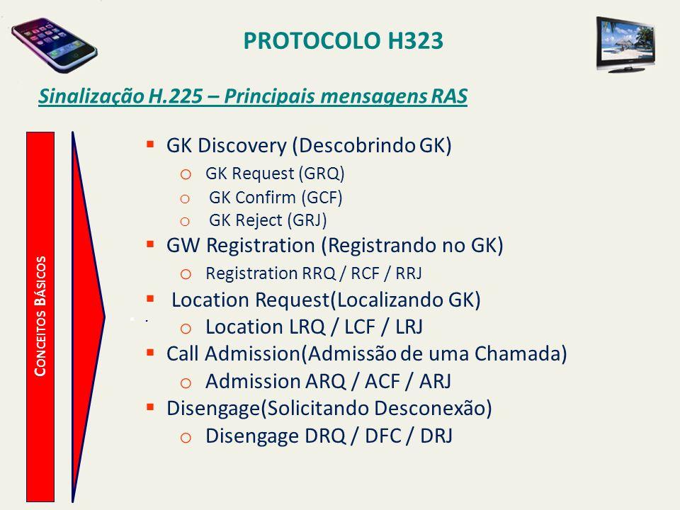 Sinalização H.225 – Principais mensagens RAS