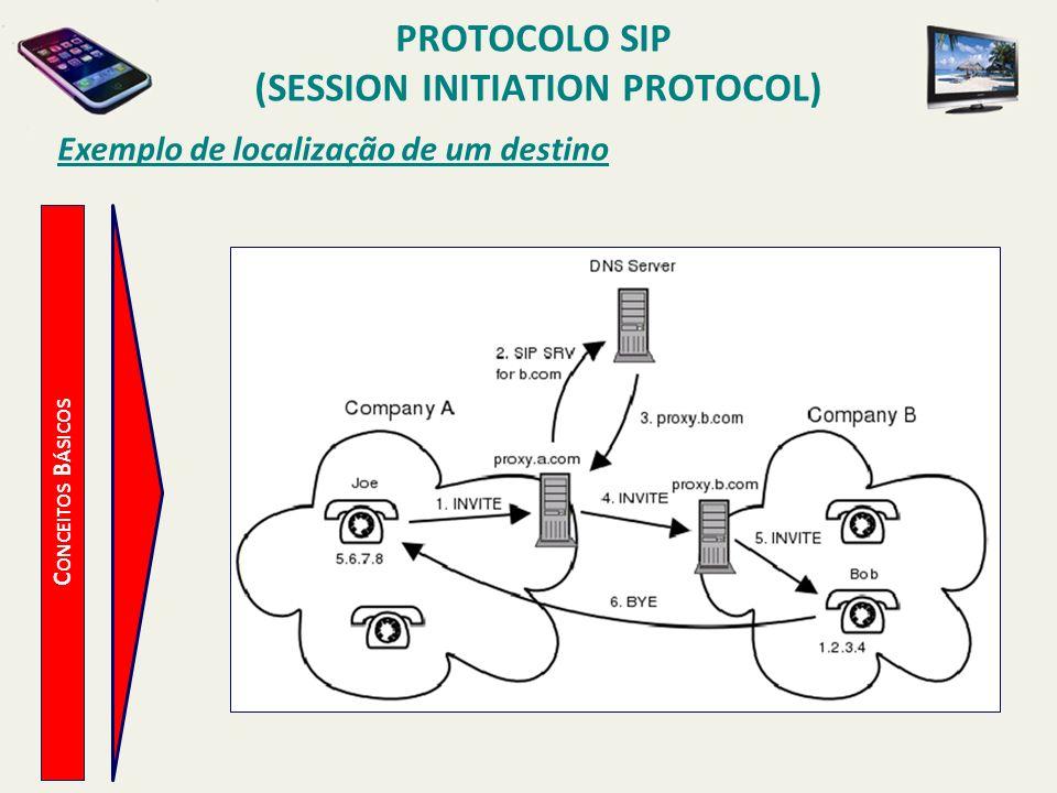 (session Initiation Protocol) Exemplo de localização de um destino