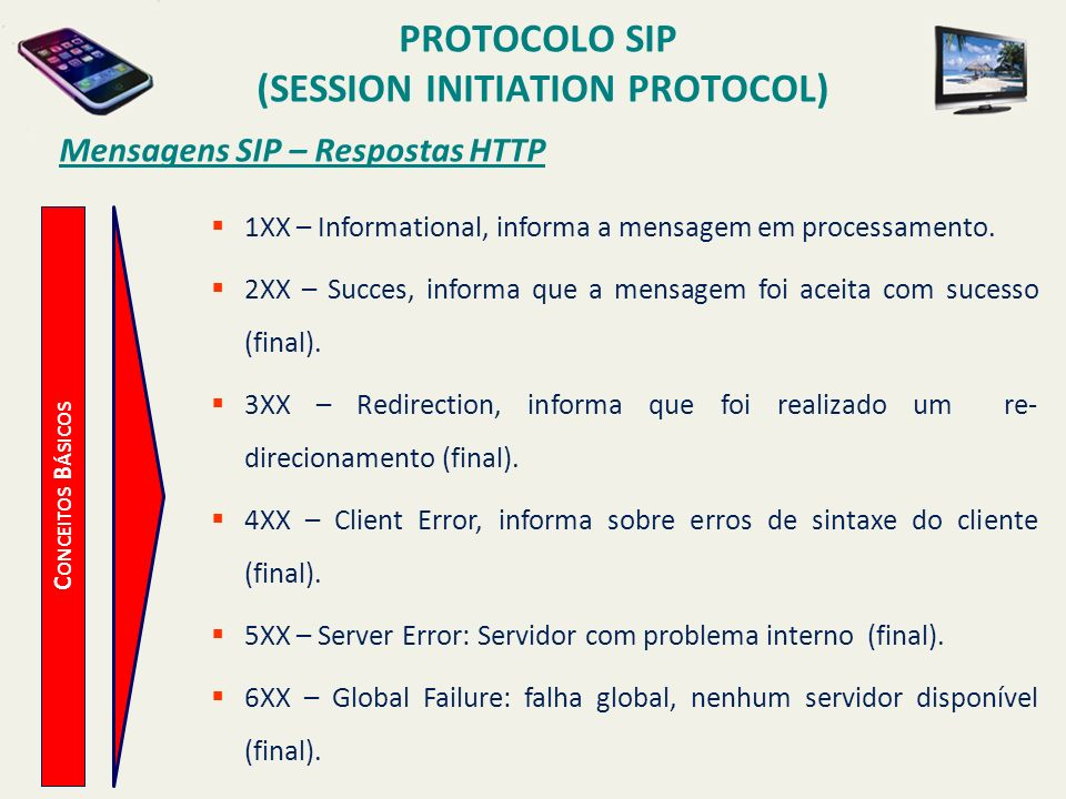 (session Initiation Protocol) Mensagens SIP – Respostas HTTP