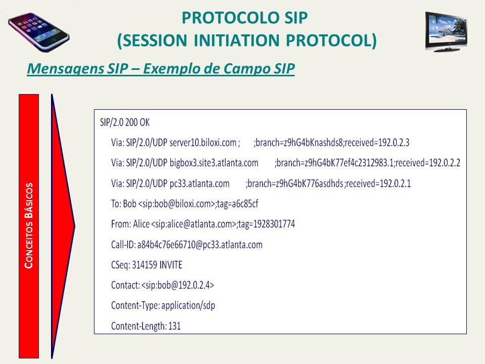 (session Initiation Protocol) Mensagens SIP – Exemplo de Campo SIP