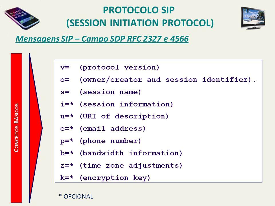 PROTOCOLO SIP (session Initiation Protocol)