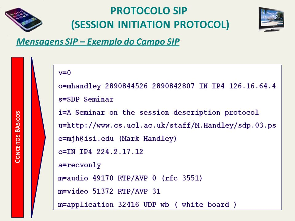 (session Initiation Protocol) Mensagens SIP – Exemplo do Campo SIP