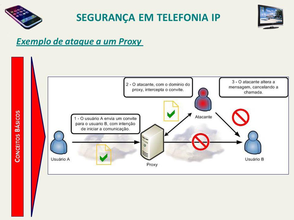 SEGURANÇA EM TELEFONIA IP Exemplo de ataque a um Proxy