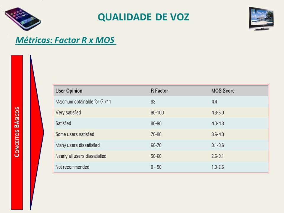Métricas: Factor R x MOS