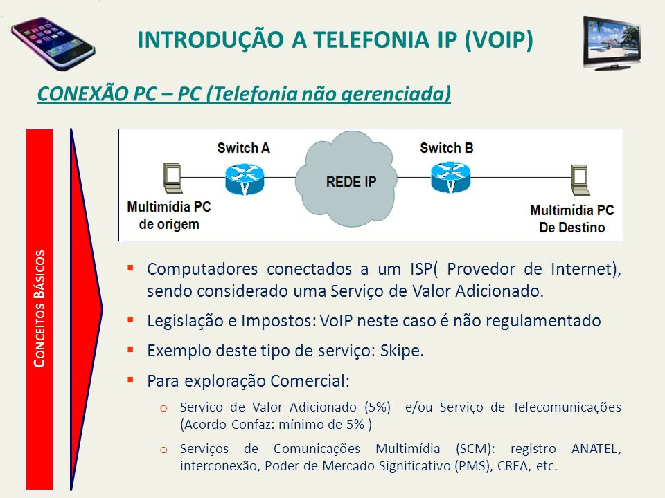 Introdução a Telefonia IP (VoIP)