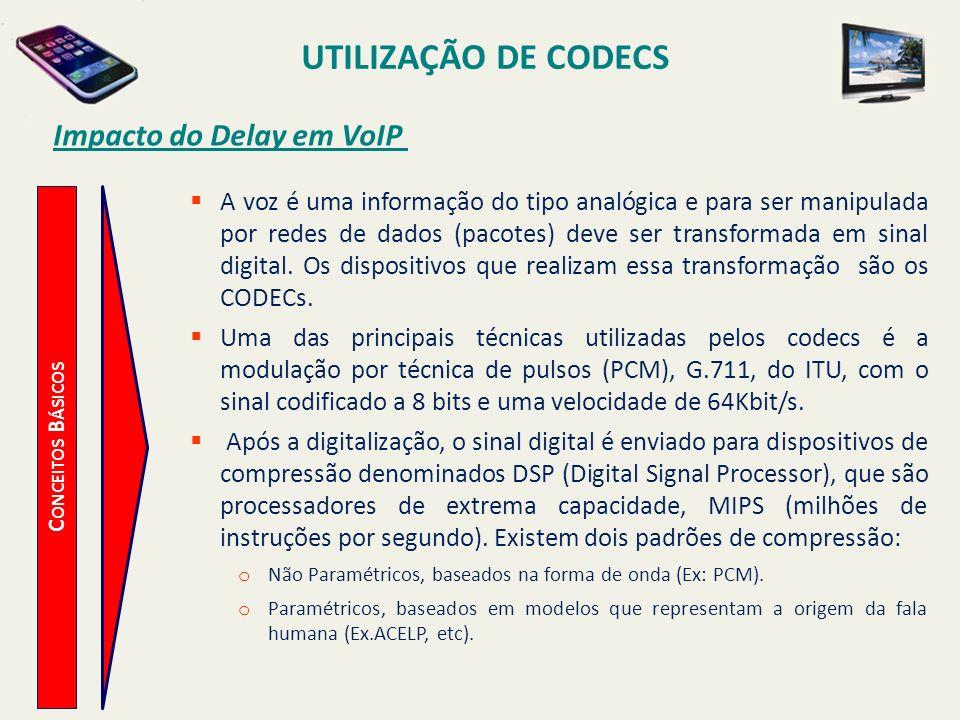 Impacto do Delay em VoIP