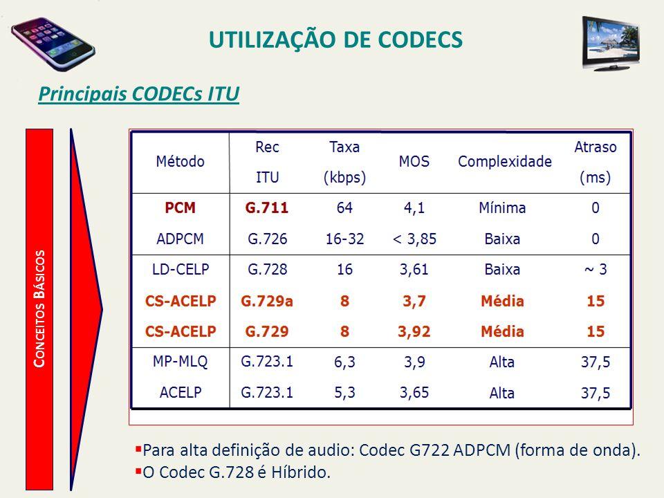 Utilização de CODECs Principais CODECs ITU