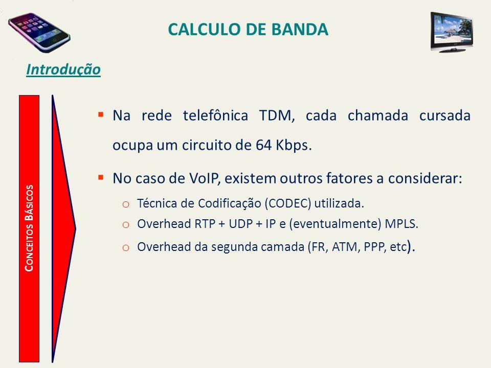 CALCULO DE BANDA Introdução