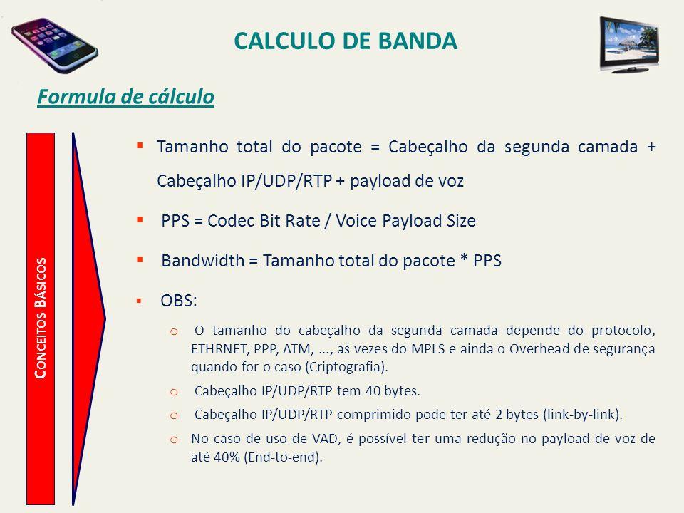 CALCULO DE BANDA Formula de cálculo