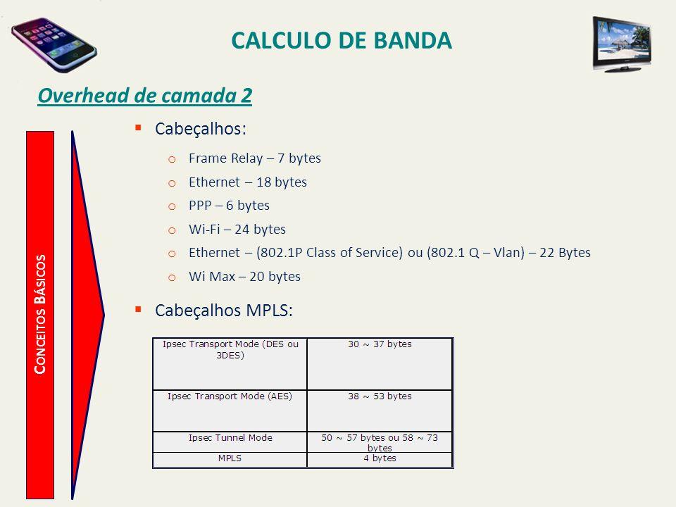 CALCULO DE BANDA Overhead de camada 2 Cabeçalhos: Cabeçalhos MPLS:
