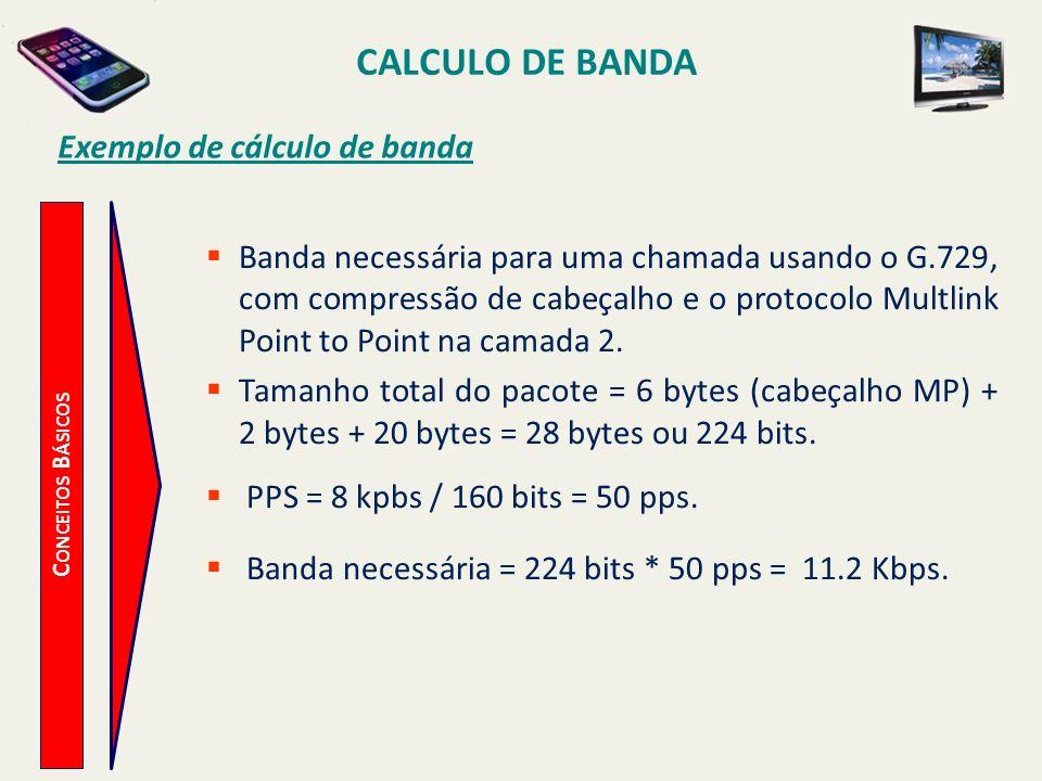 Exemplo de cálculo de banda