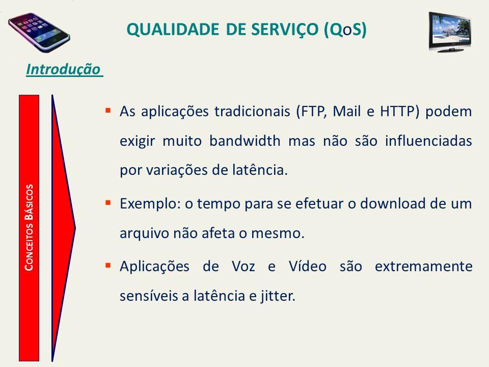 QUALIDADE DE SERVIÇO (QoS)