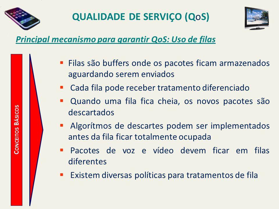 Principal mecanismo para garantir QoS: Uso de filas