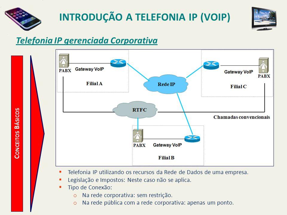 Introdução a Telefonia IP (VoIP) Telefonia IP gerenciada Corporativa