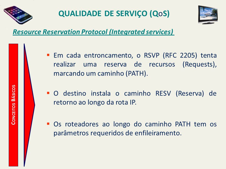 Resource Reservation Protocol (Integrated services)