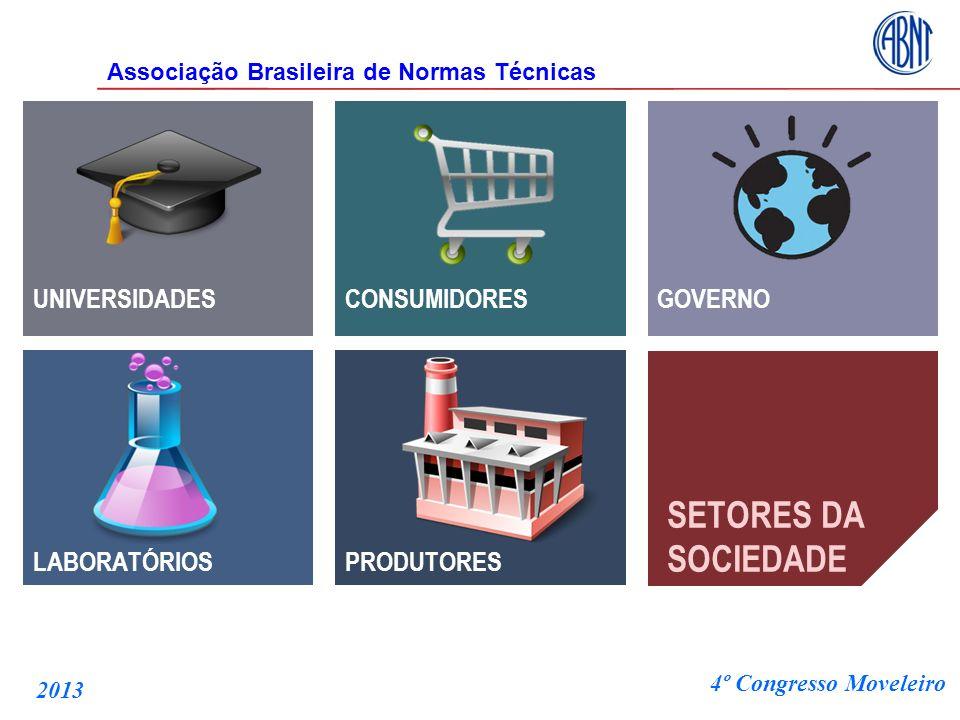 SETORES DA SOCIEDADE UNIVERSIDADES LABORATÓRIOS PRODUTORES