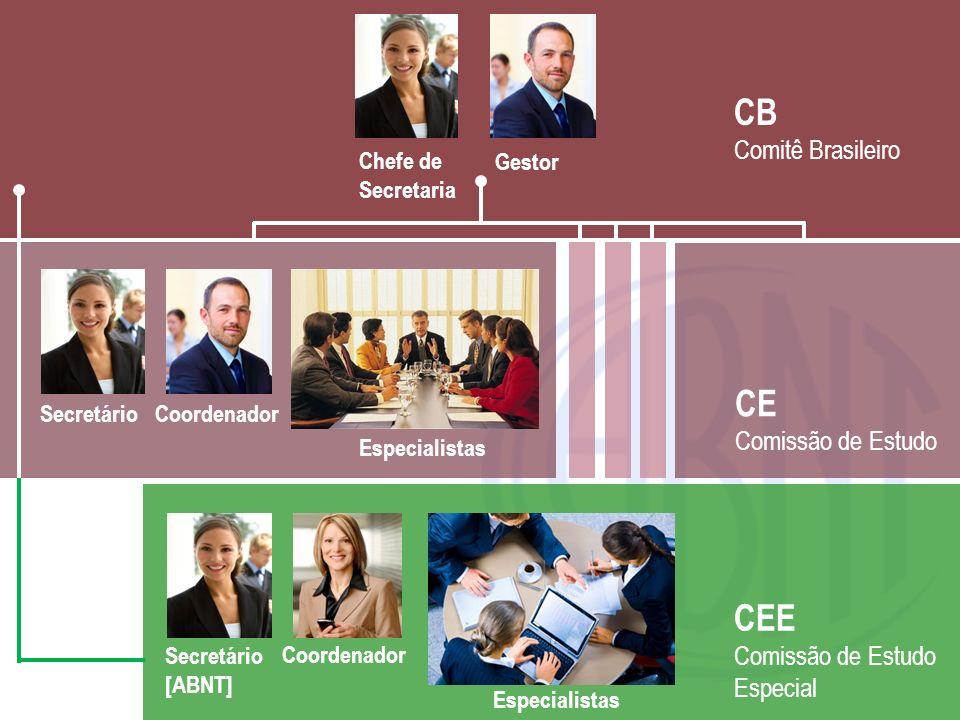 CB CE CEE Comitê Brasileiro Comissão de Estudo