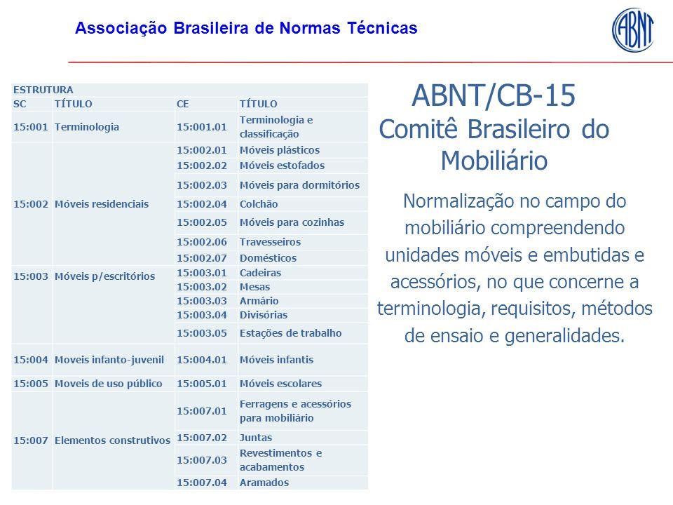 Comitê Brasileiro do Mobiliário