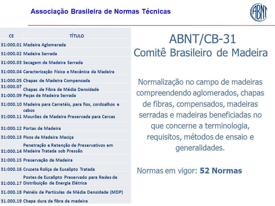 ABNT/CB-31 Comitê Brasileiro de Madeira