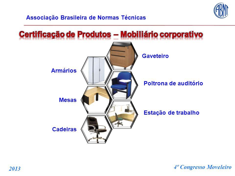 Certificação de Produtos – Mobiliário corporativo