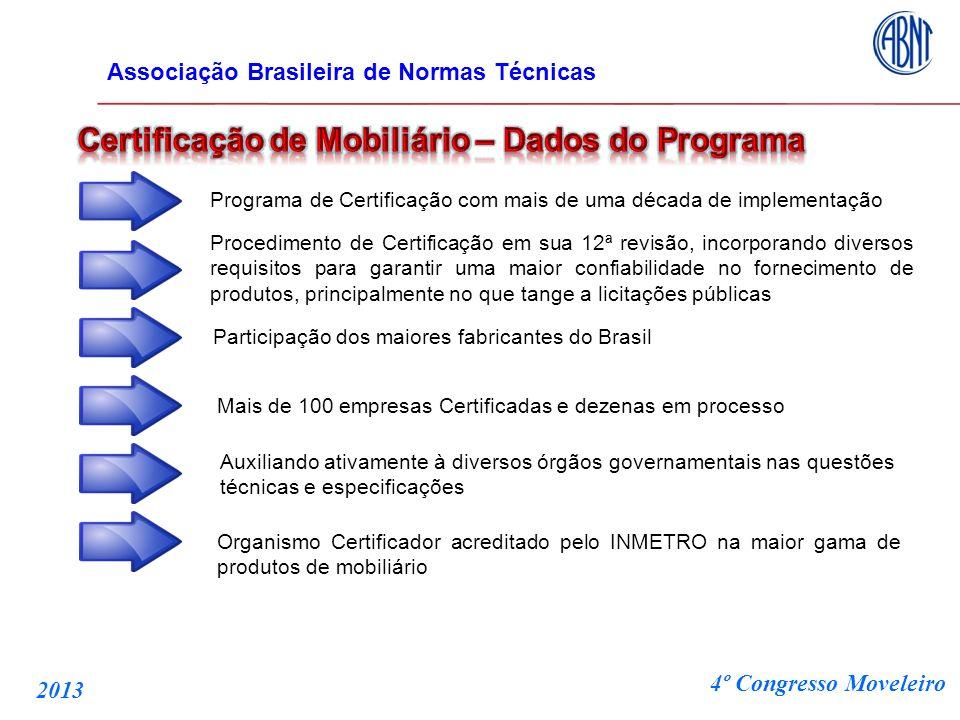 Certificação de Mobiliário – Dados do Programa