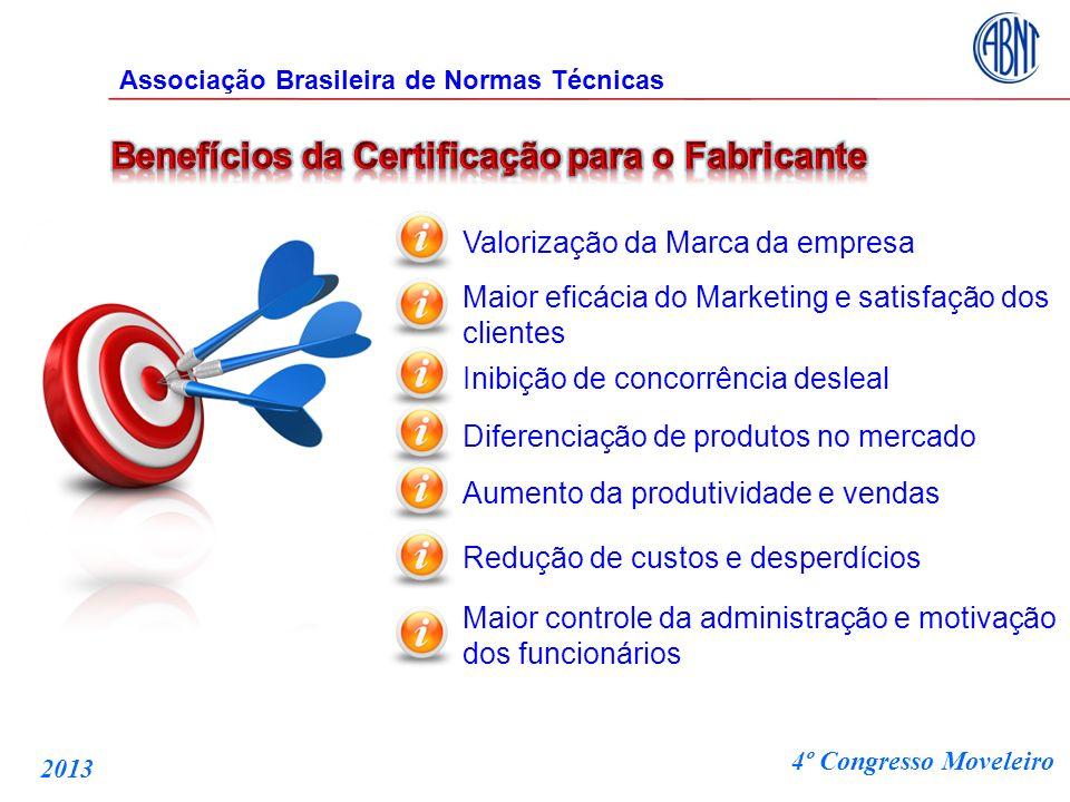 Benefícios da Certificação para o Fabricante