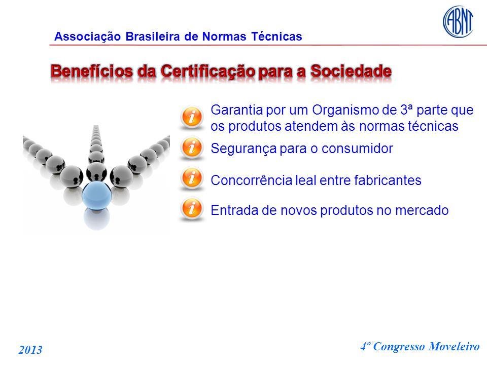 Benefícios da Certificação para a Sociedade