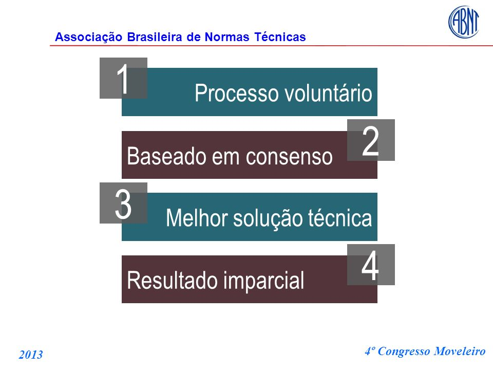 1 2 3 4 Processo voluntário Baseado em consenso Melhor solução técnica