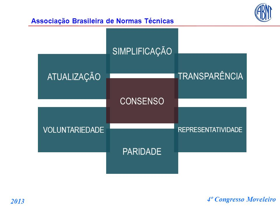 SIMPLIFICAÇÃO ATUALIZAÇÃO TRANSPARÊNCIA CONSENSO PARIDADE