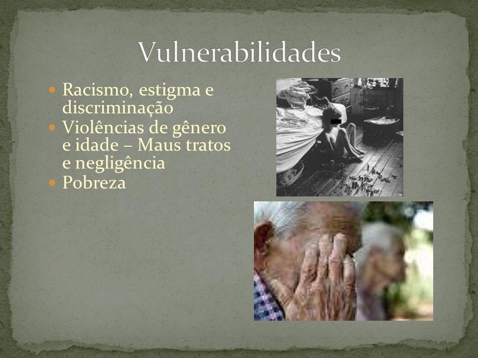 Vulnerabilidades Racismo, estigma e discriminação