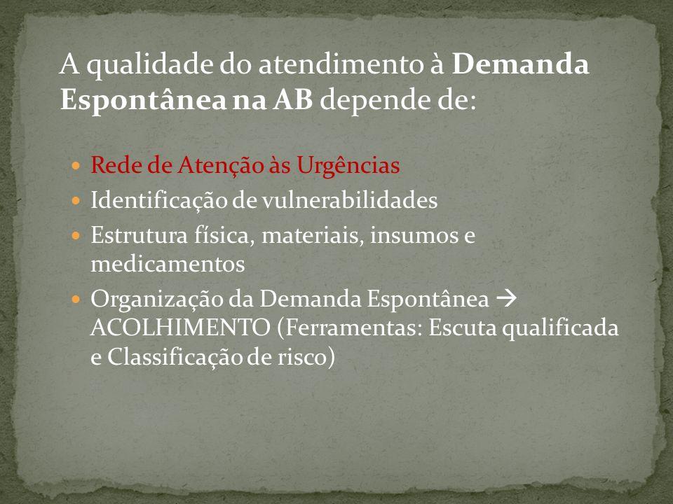 A qualidade do atendimento à Demanda Espontânea na AB depende de: