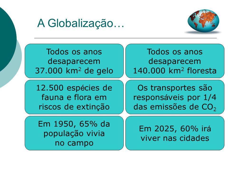 A Globalização… Todos os anos desaparecem 37.000 km2 de gelo
