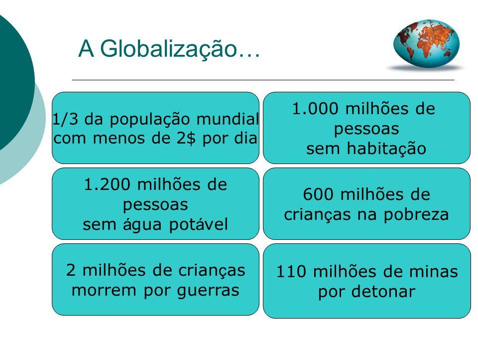A Globalização… 1.000 milhões de pessoas sem habitação