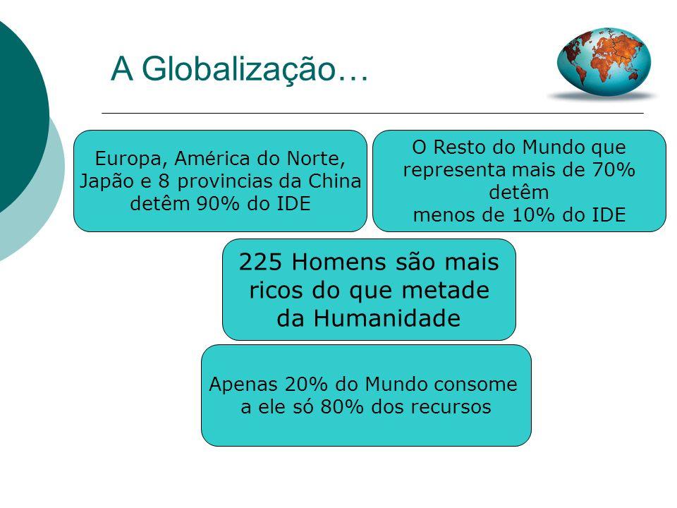 A Globalização… 225 Homens são mais ricos do que metade da Humanidade