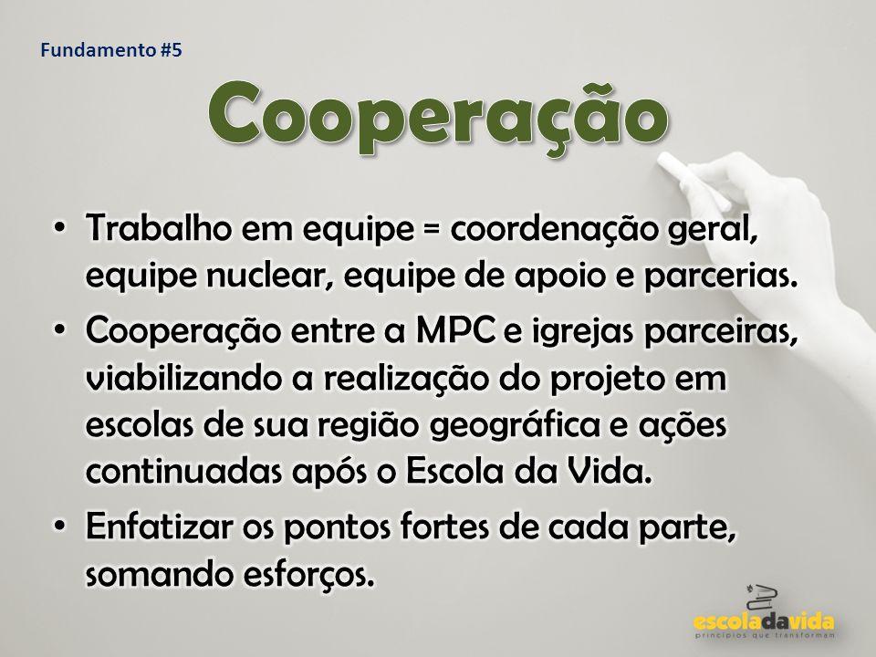 Fundamento #5 Cooperação. Trabalho em equipe = coordenação geral, equipe nuclear, equipe de apoio e parcerias.