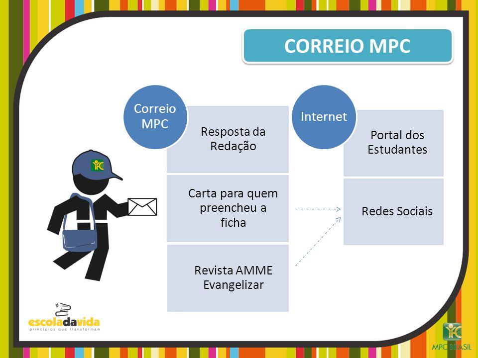 CORREIO MPC Correio MPC Internet Resposta da Redação