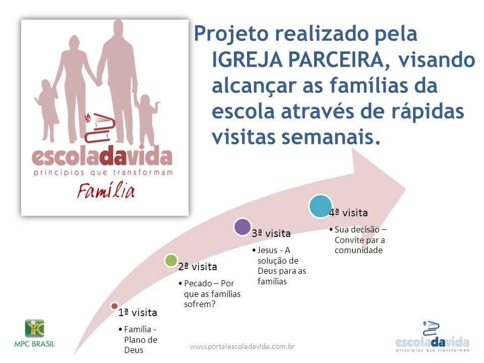 Projeto realizado pela IGREJA PARCEIRA, visando alcançar as famílias da escola através de rápidas visitas semanais.
