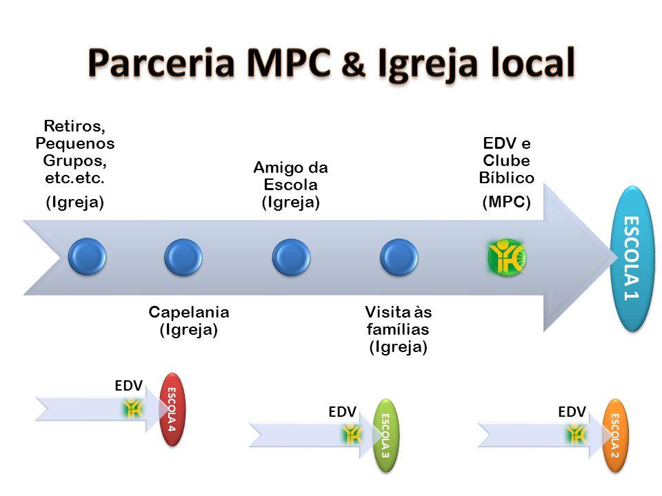 Parceria MPC & Igreja local