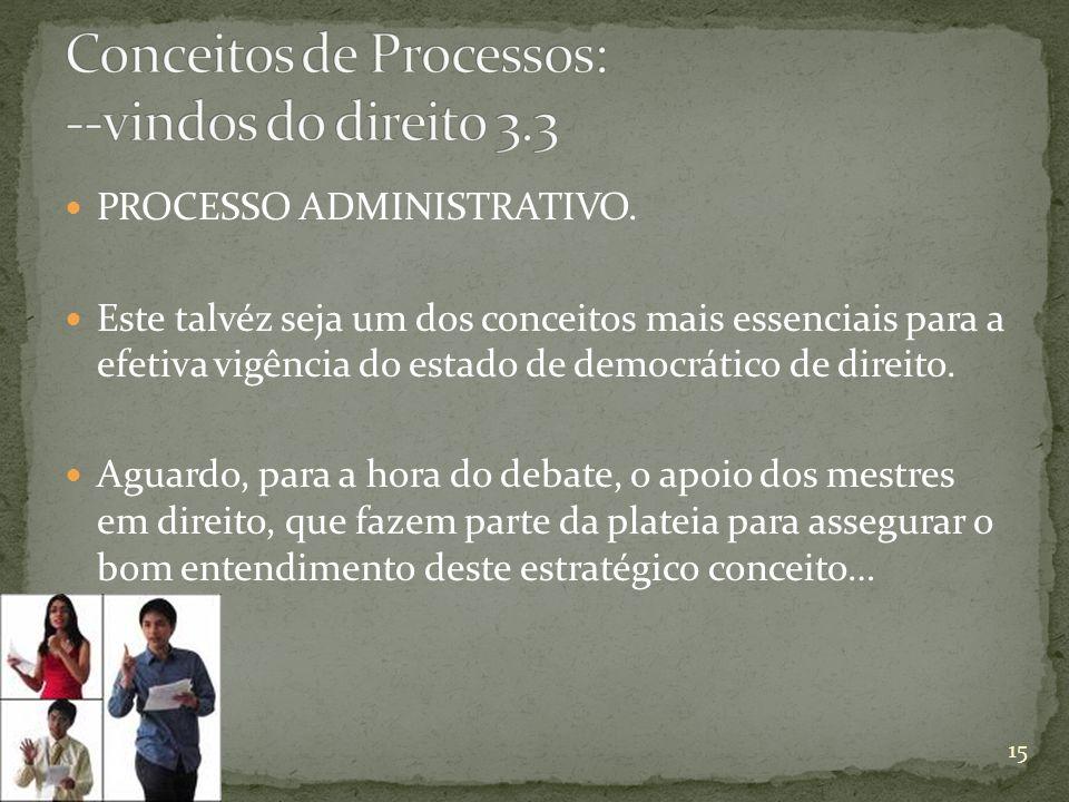 Conceitos de Processos: --vindos do direito 3.3