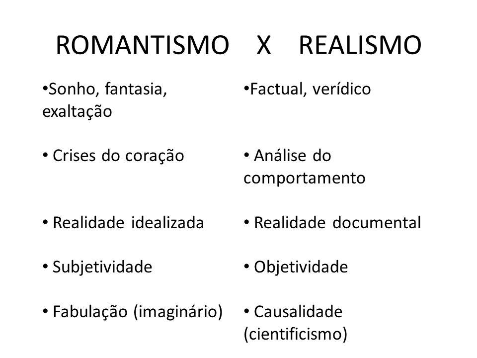 ROMANTISMO X REALISMO Sonho, fantasia, exaltação Crises do coração