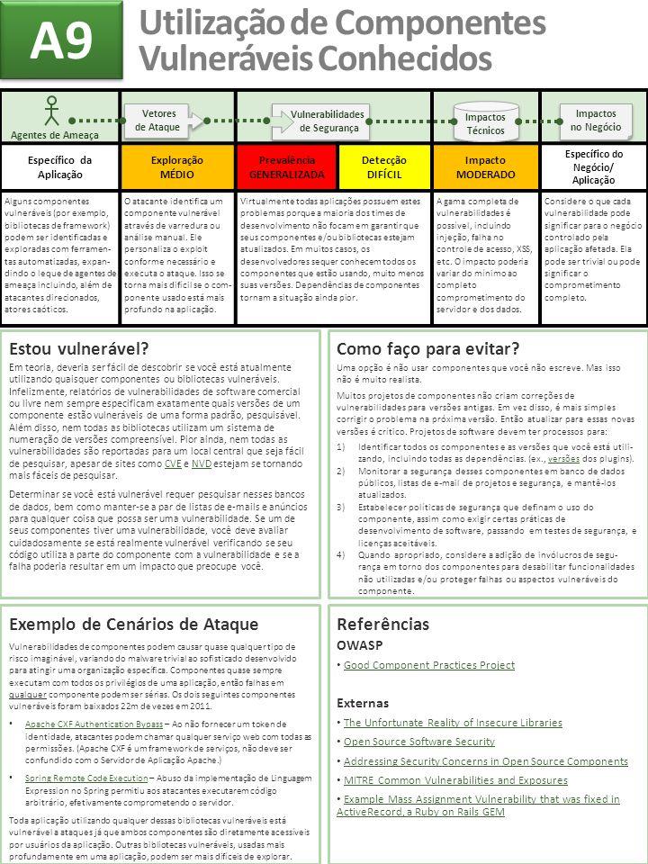 Utilização de Componentes Vulneráveis Conhecidos