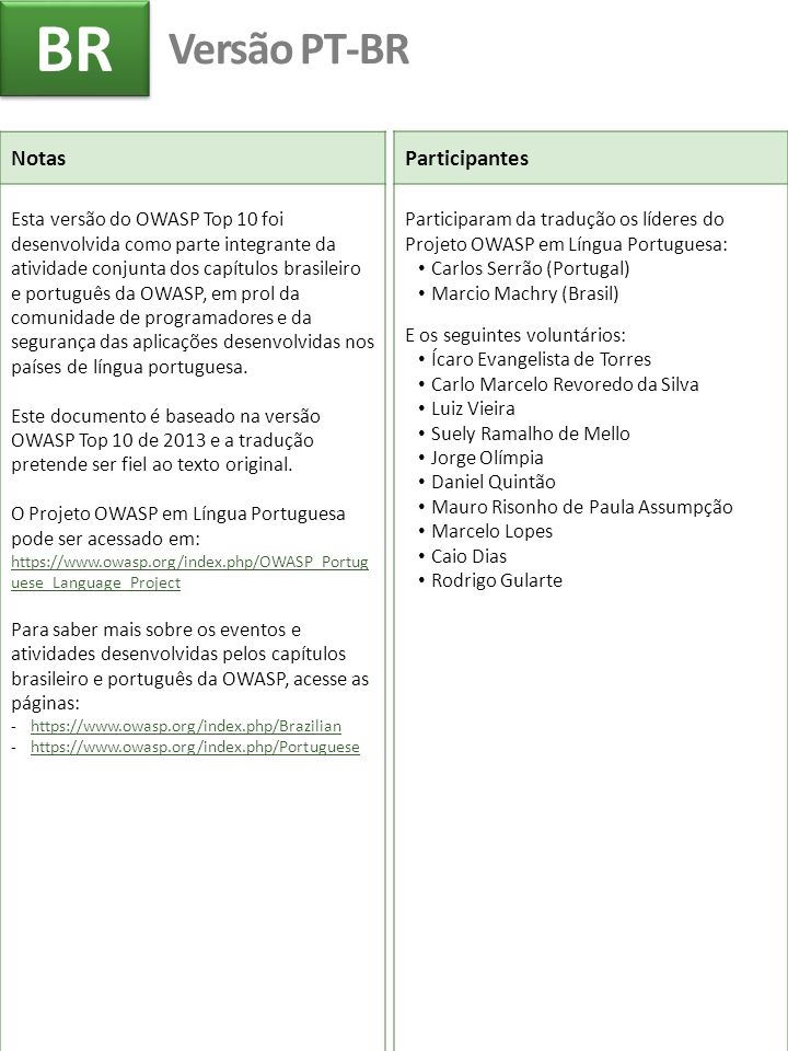 BR Versão PT-BR Notas Participantes