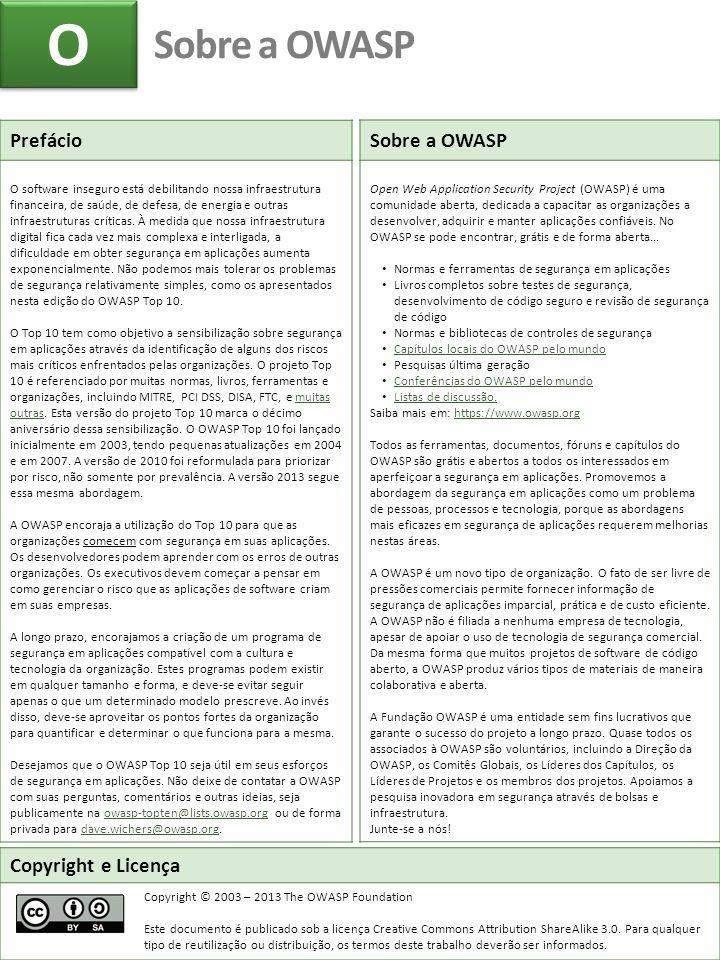 O Sobre a OWASP Prefácio Sobre a OWASP Copyright e Licença