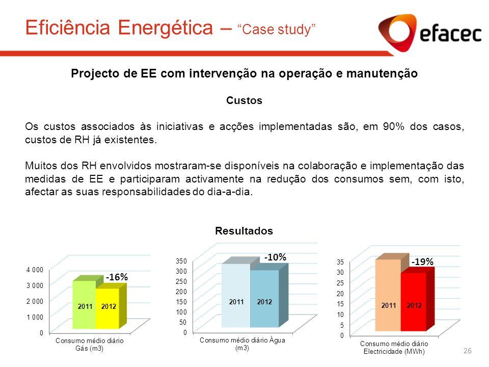Eficiência Energética – Case study
